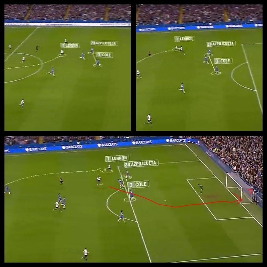 Playing Smart: Adebayor/Lennon vs Chelsea